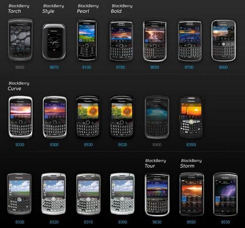 Beberapa model Blackberry